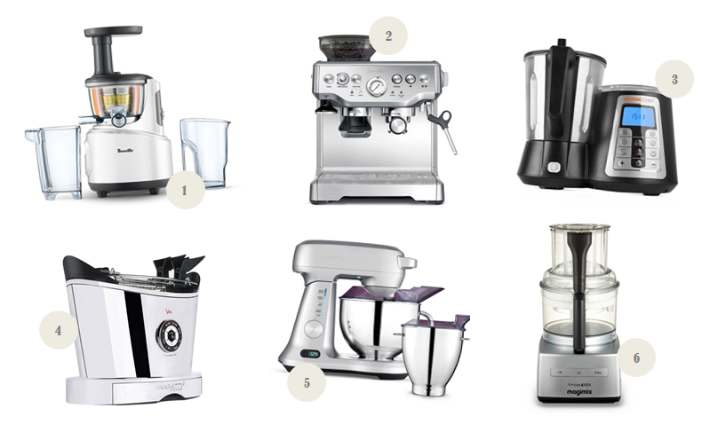 Mother's Day Gift Ideas Over $200