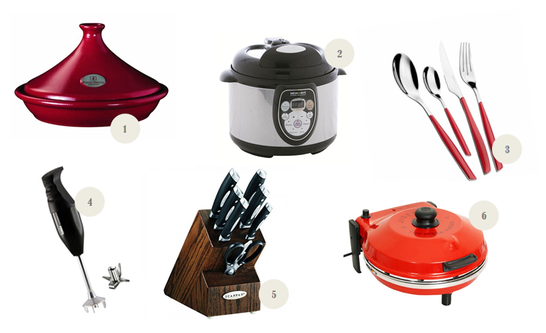 Mother's Day Gift Ideas Under $200