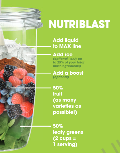 What is a Nutriblast from NutriBullet?