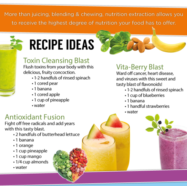 NutriBullet Recipes