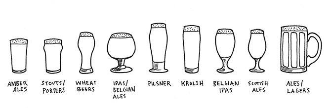 as you expand your palette your glassware can be fun too read on to learn which type of beer glass is right for your preferred pour